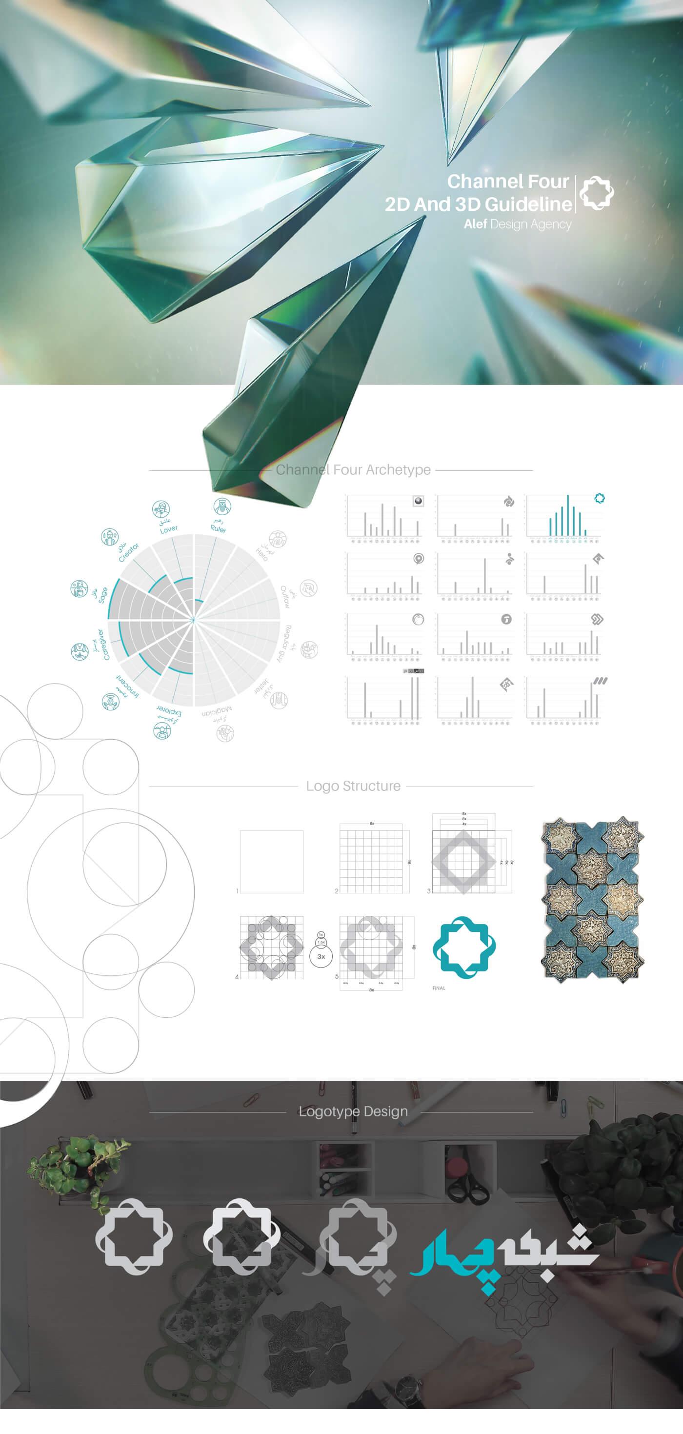 هویت بصری شبکه 4 سیما