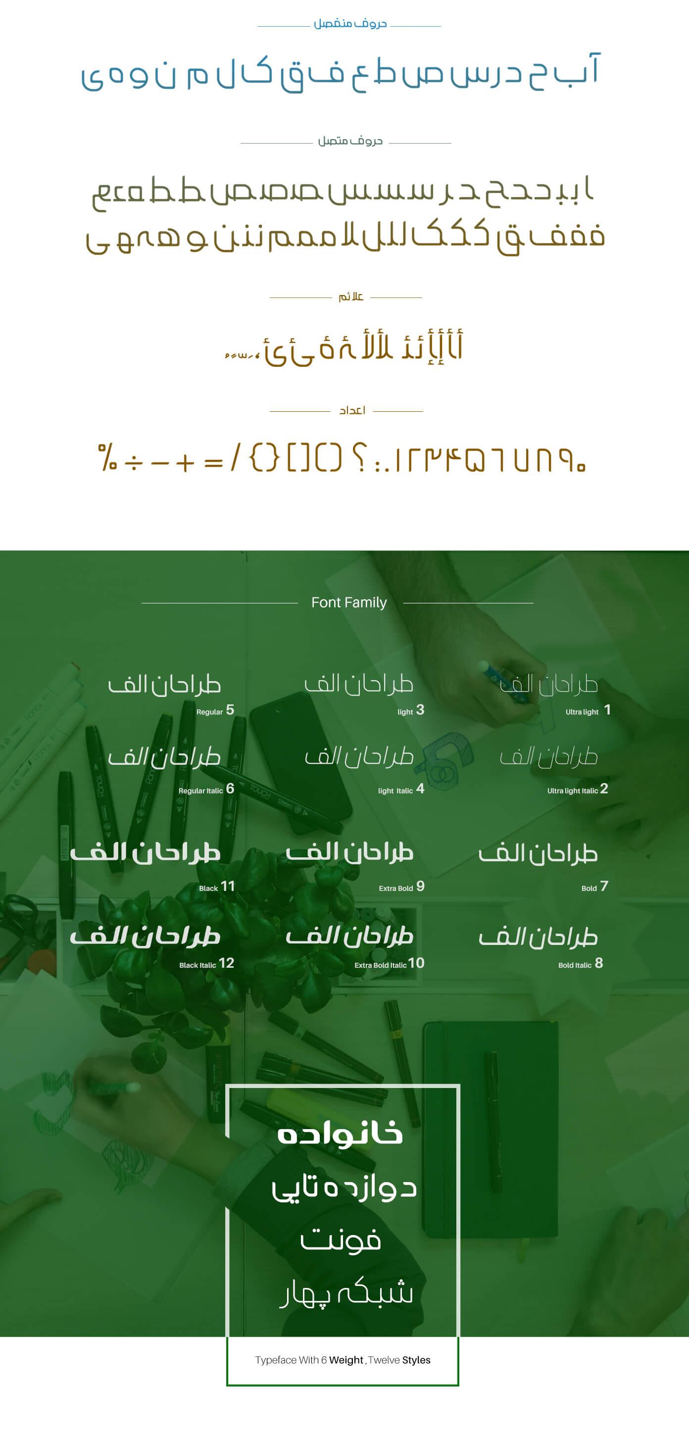 هویت بصری دو بعدی و سه بعدی شبکه چهار سیما 3، دو بعدی و سه بعدی شبکه چهار سیما، هویت بصری، طراحی هویت بصری، شرکت تبلیغاتی الف، طراحی لوگو، طراحی لوگوتابپ، طراحی ست اداری، طراحی اوراق اداری