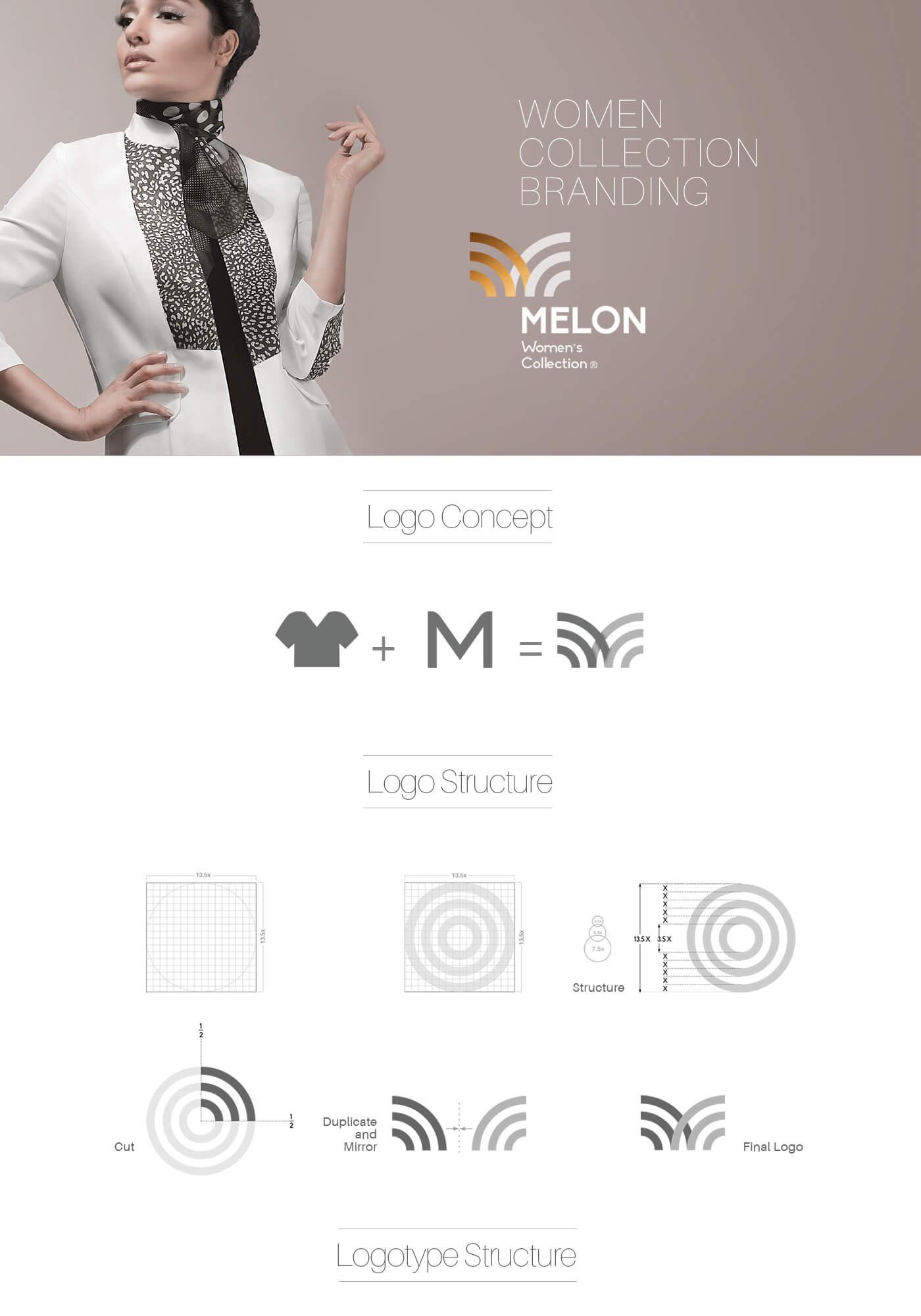 هویت بصری مجموعه طراحی لباس بانوان ملون 1، طراحی لباس بانوان ملون، هویت بصری، طراحی لوگو، طراحی لوگوتایپ، طراحی ست اداری، طراحی اوراق اداری، شرکت تبلیغاتی الف، طراحی هویت بصری