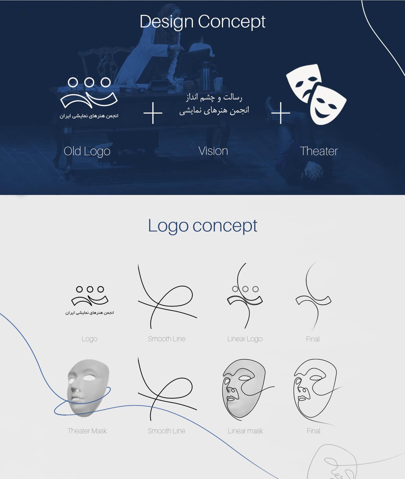 هویت بصری انجمن هنرهای نمایشی 2، انجمن هنرهای نمایشی، هویت بصری، طراحی لوگو، طراحی لوگوتایپ، طراحی ست اداری، طراحی اوراق اداری، شرکت تبلیغاتی الف، طراحی هویت بصری