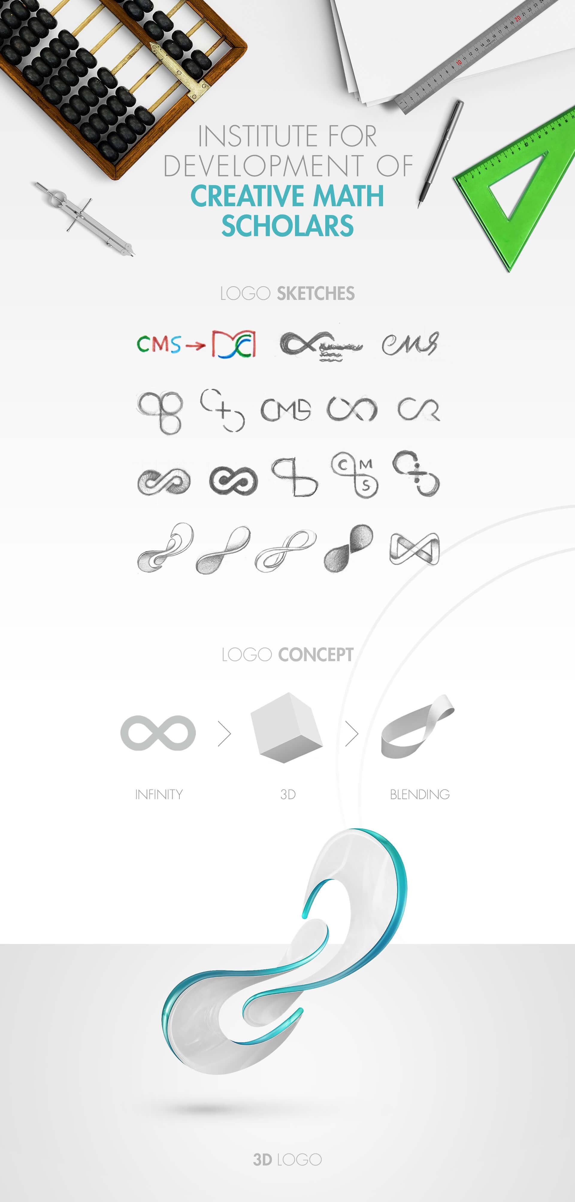 هویت بصری موسسه ریاضی پژوهان خلاق ، هویت بصری، طراحی لوگو، طراحی لوگوتایپ، طراحی ست اداری، طراحی اوراق اداری، شرکت تبلیغاتی الف، طراحی هویت بصری