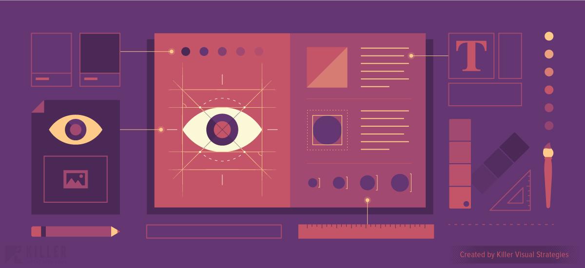 هویت بصری و هویت برند، جایگاه و اهمیت آن